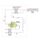 Klimatizace Hitachi Brno - Kompresorová chladicí jednotka HITACHI RCUE s vodou chlazeným kondenzátorem