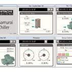 Klimatizace Hitachi Brno - Systém ovládání zařízení HITACHI